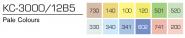 Kurecolor Twin S- Pale Colours 12er Set