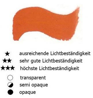 10 Scharlachrot Hell Renesans Aquarellfarbe Godet 1/2 Napf