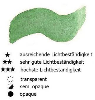 32 Kobaltgrün Renesans Aquarellfarbe Godet 1/2 Napf