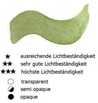 33 Chromoxydgrün Renesans Aquarellfarbe Godet 1/2 Napf