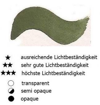 37 Saftgrün Renesans Aquarellfarbe Godet 1/2 Napf