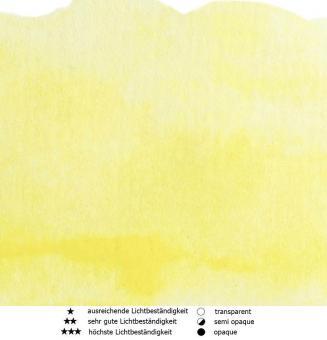 06 Titangelb Renesans Aquarellfarbe Intense Water  15 ml